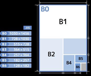 テクニカルガイド_サイズ表